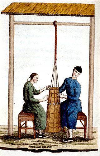 Chinese silk cord makers, engraving from La Chine en miniature, 1811, by Jean Baptiste Joseph de la Martiniere