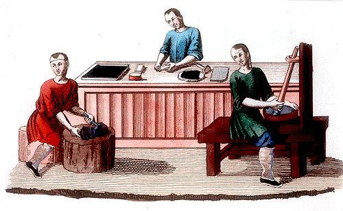 Chinese ink making, engraving from La Chine en miniature, 1811, volume II, by Jean Baptiste Joseph de la Martiniere
