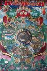Image in interior of Kopan Monastery, Kathmandu, Nepal